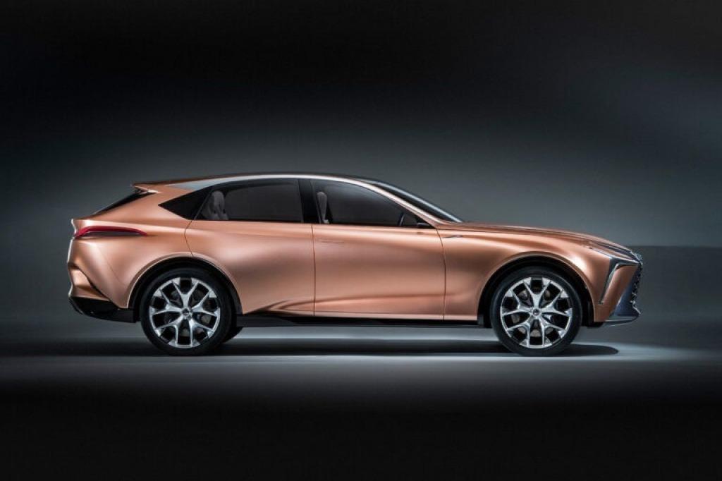 2022 Lexus RX Wallpaper