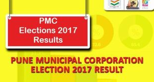 PMC-Pune-Election-Result-ward-wise-Winners-List