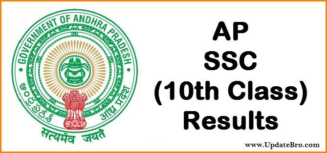 AP-SSC-10th-Results-name-wise-with-marks