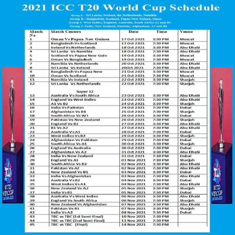 2021 icc t20 world cup