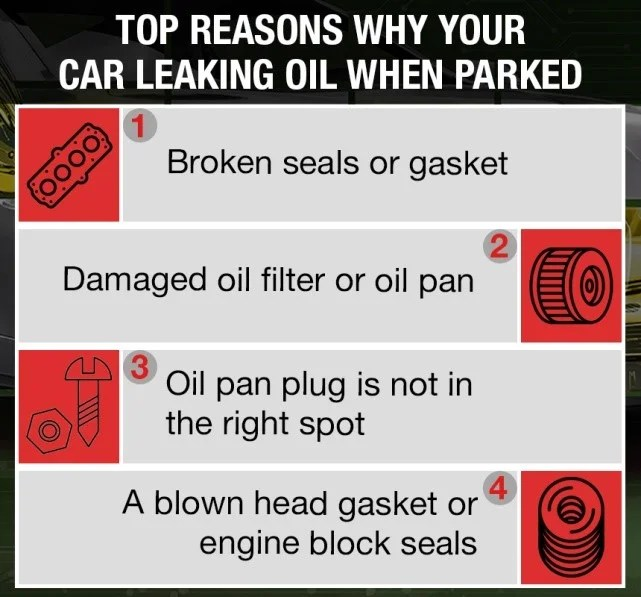 II.Top Reasons Why Your Car Leaking Oil When Parked