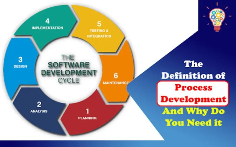 The Definition of Process Development and Why Do You Need it