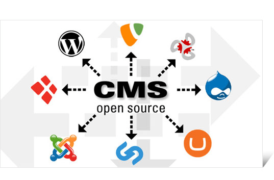 best open source cms 2017