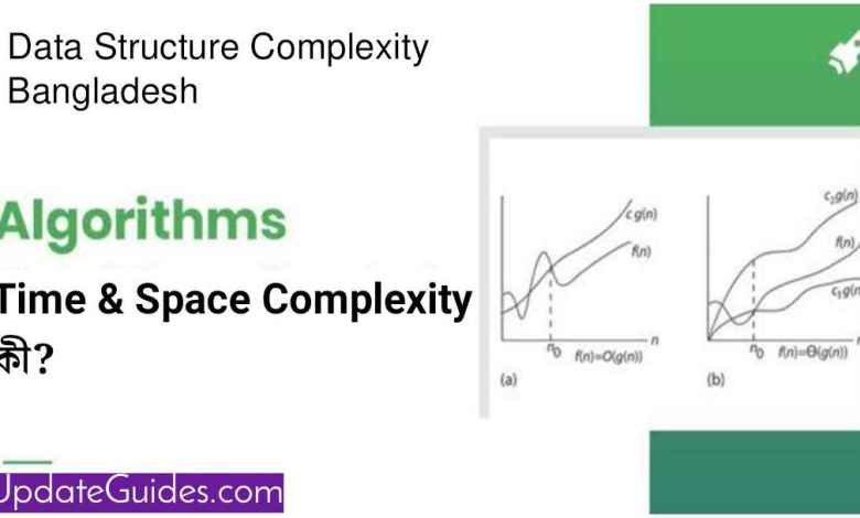 Time Space Complexity কী Data Structure Complexity Bangladesh