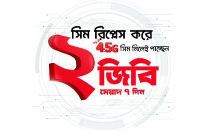 Robi 2GB 4G Free Internet By Replacing SIM