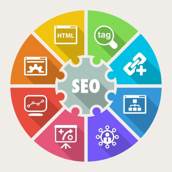 what does seo mean
