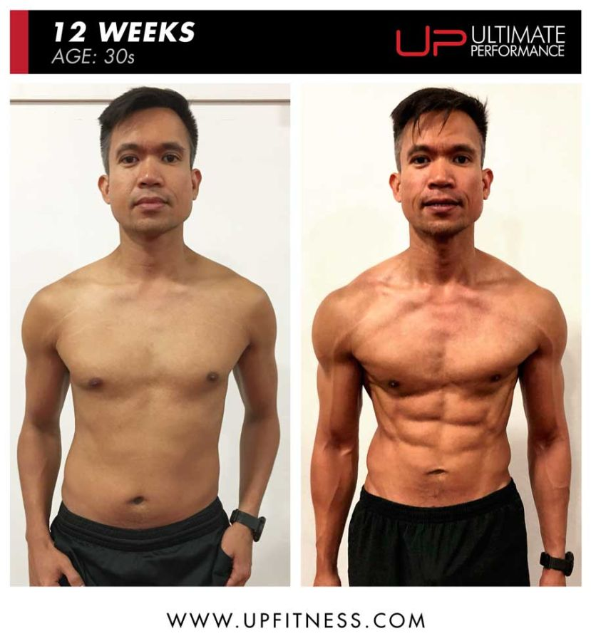 The Best Breakfast For A Body Transformation U P Client Of The Month Tips Ultimate Performance