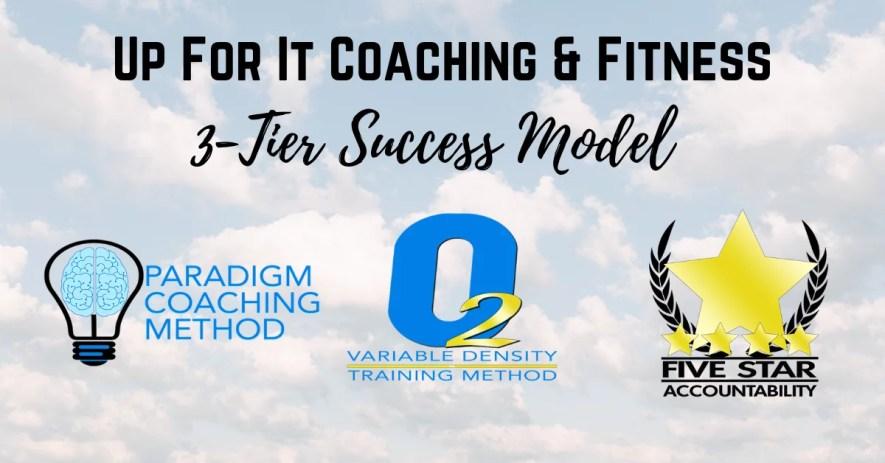 3 tier success model