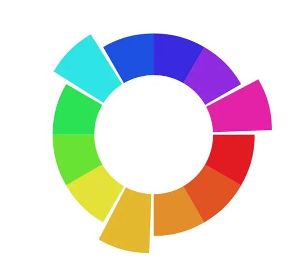 coordonner 3 couleurs