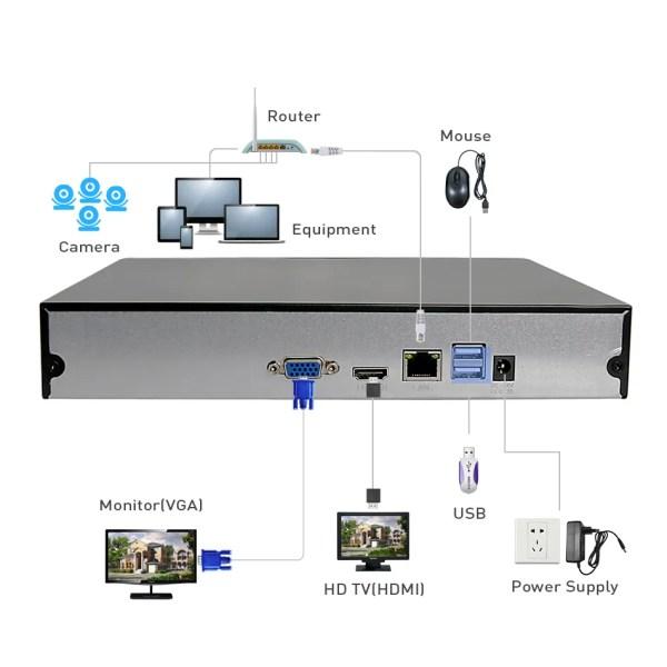Hiseeu  P2P 8CH 16CH CCTV NVR Camera Video Recorder 5