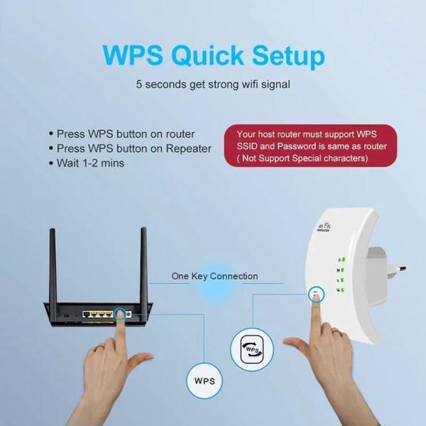 300 Mbps Wireless WiFi Repeater WiFi Booster WiFi Amplifier 3