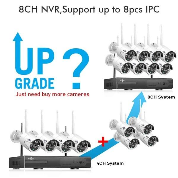 Hiseeu 8CH Wireless CCTV Security System 2