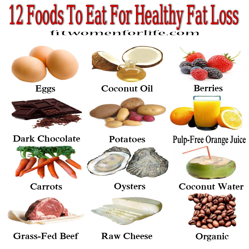 Foods You Should Never Eat To Lose Belly Fat