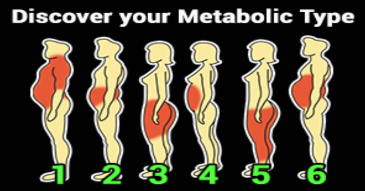 Exercise right for your hormone type (women only)…