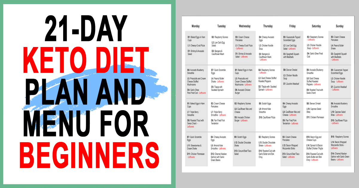 21-Day Keto Diet Plan and Menu For Beginners