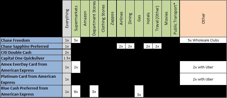 Organized_Cards_4