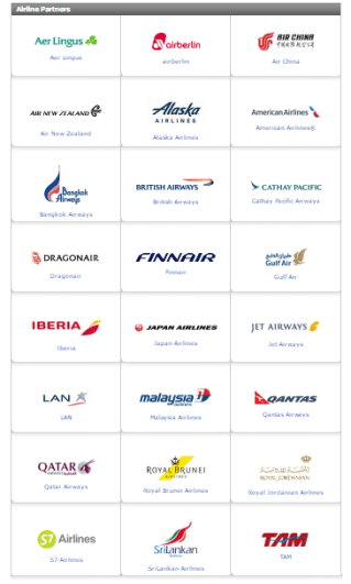 Cathay Pacific Airline Partners