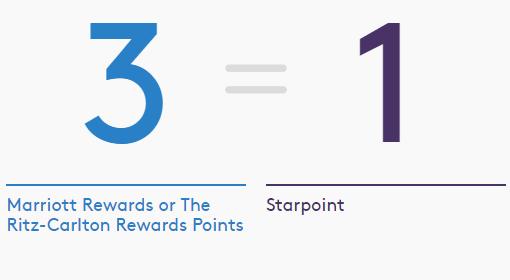 Marriott Rewards SPG transfer
