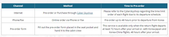 korean-air-cyber-skyshop