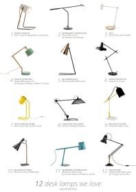 12 desk lamps we love | upgradesign