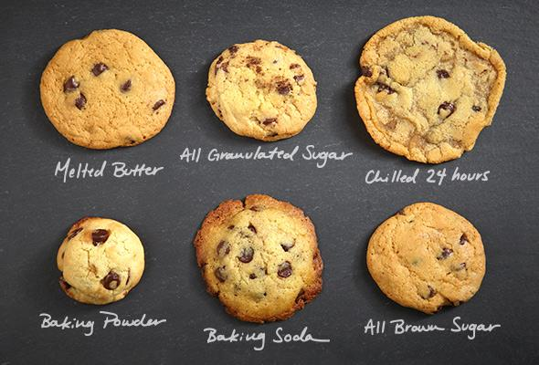 Baking Charts That Will Have You Cooking Like A Pro In No Time