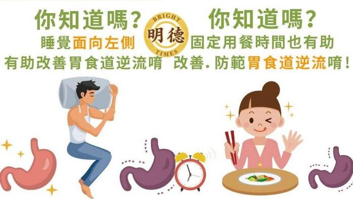 胃食道逆流(明德合成)