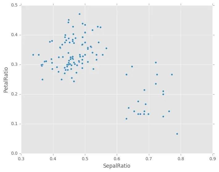 Pandas 中文文檔:數據結構簡介 - 簡書