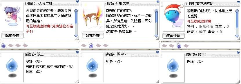 變詠石(上中下)小天使娃娃(變詠上) 彩虹之星(變詠中) 藍波利氣球(變詠下)-RO 仙境傳說Online