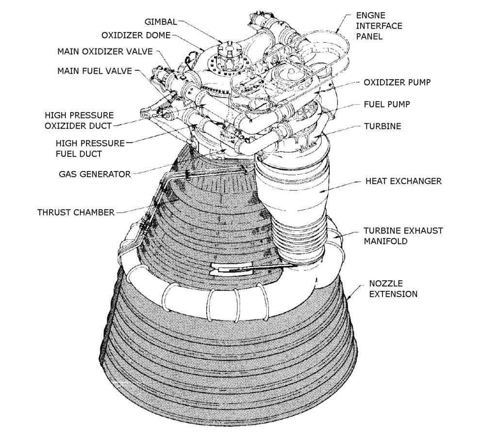 Bulova Lunar Pilot Moonwatch 96b251 La Storia Apollo 15