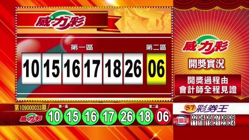 威力彩開獎號碼》第109000033期 民國109年4月23日 《#威力彩 #樂透彩中獎號碼》
