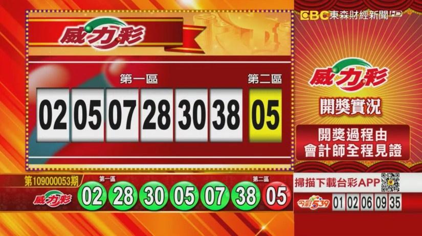 威力彩中獎號碼》第109000053期 民國109年7月2日 《#威力彩 #樂透彩開獎號碼》