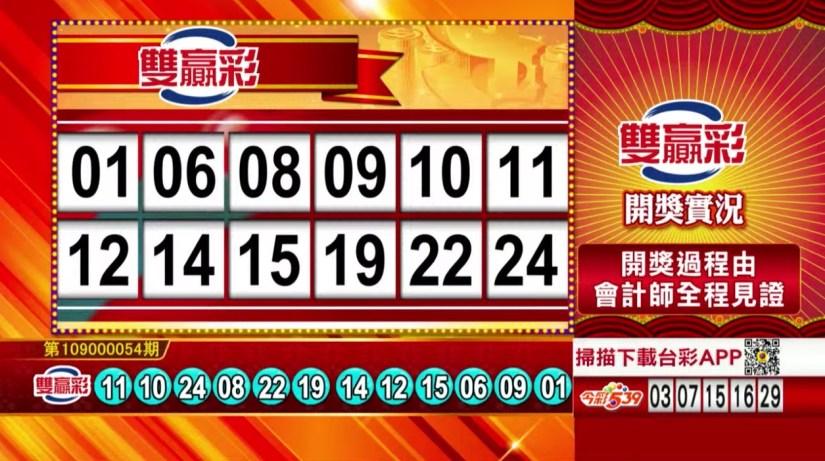 雙贏彩中獎號碼》第109000054期 民國109年3月3日