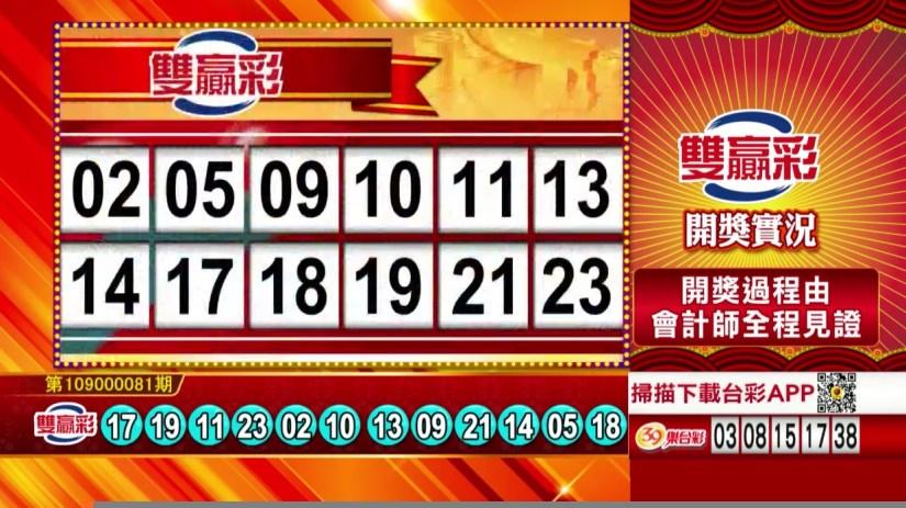 雙贏彩開獎號碼》第109000081期 民國109年4月3日