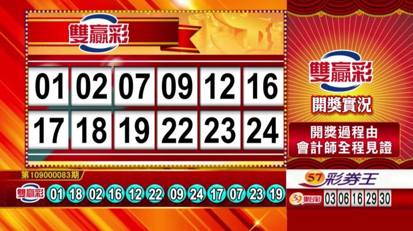 雙贏彩中獎號碼》第109000083期 民國109年4月6日