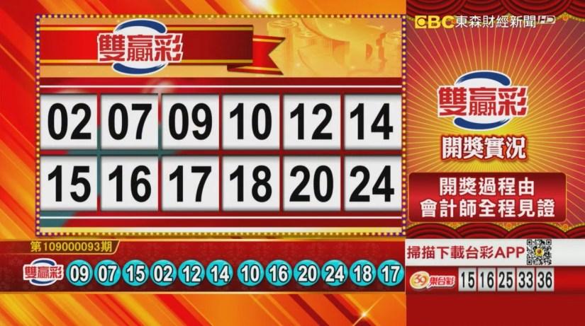 雙贏彩開中號碼》第109000093期 民國109年4月17日 《#雙贏彩 #樂透彩開獎號碼》