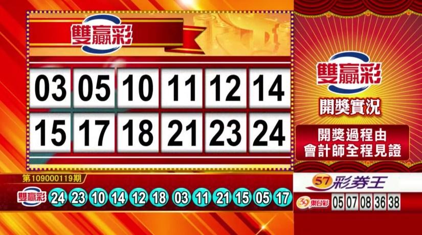 雙贏彩中獎號碼》第109000119期 民國109年5月18日 《#雙贏彩 #樂透彩開獎號碼》