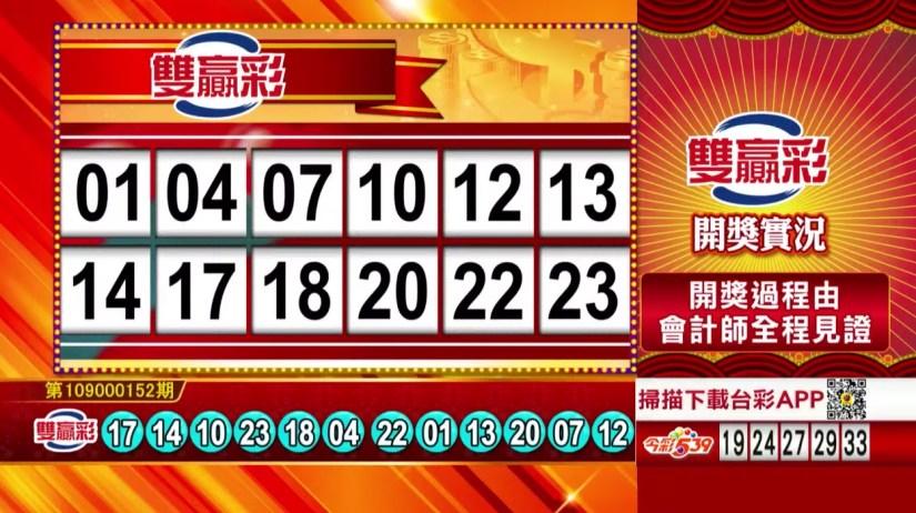 雙贏彩中獎號碼》第109000152期 民國109年6月25日 《#雙贏彩 #樂透彩開獎號碼》