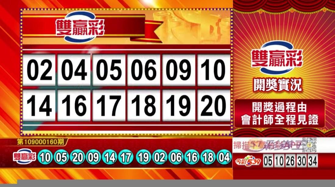 雙贏彩中獎號碼》第109000160期 民國109年7月4日 《#雙贏彩 #樂透彩開獎號碼》