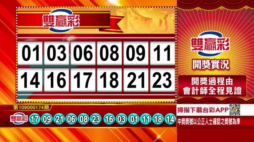 雙贏彩中獎號碼》第109000174期 民國109年7月21日 《#雙贏彩 #樂透彩開獎號碼》
