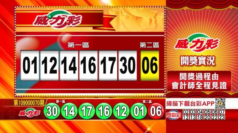 威力彩中獎號碼》第109000070期 民國109年8月31日 《#威力彩 #樂透彩開獎號碼》
