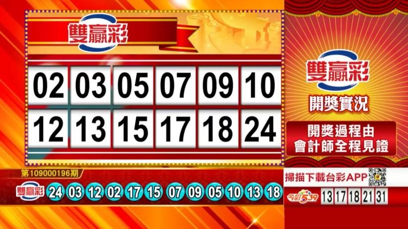 雙贏彩中獎號碼》第109000196期 民國109年8月15日 《#雙贏彩 #樂透彩開獎號碼》