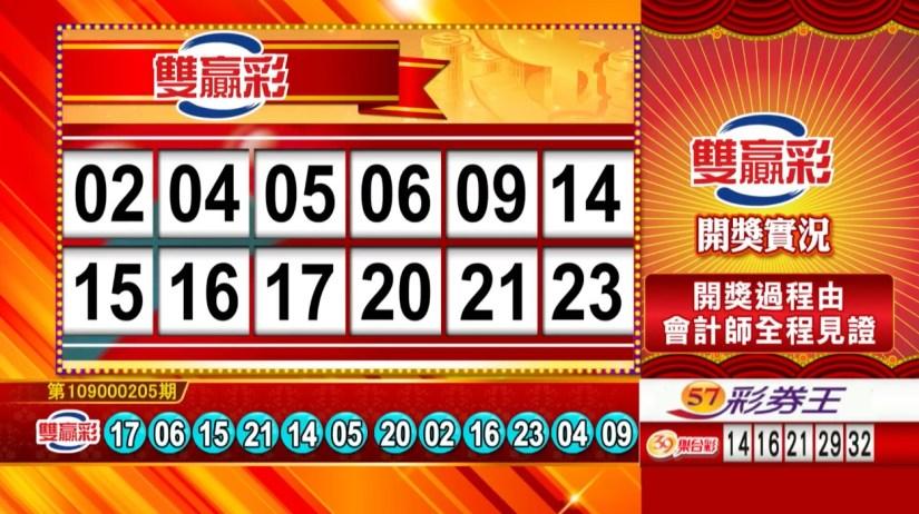 雙贏彩中獎號碼》第109000205期 民國109年8月26日 《#雙贏彩 #樂透彩開獎號碼》