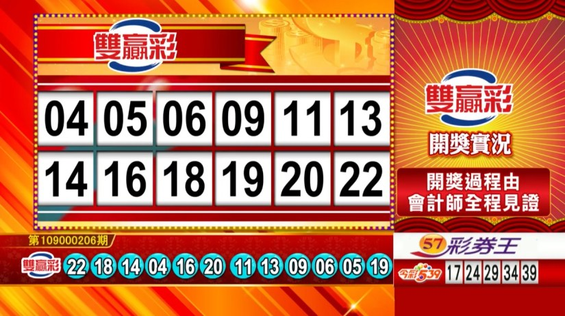 雙贏彩中獎號碼》第109000206期 民國109年8月27日 《#雙贏彩 #樂透彩開獎號碼》