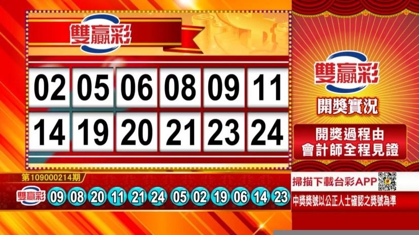 雙贏彩中獎號碼》第109000214期 民國109年9月5日 《#雙贏彩 #樂透彩開獎號碼》