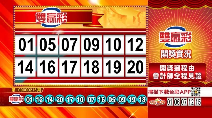 雙贏彩中獎號碼》第109000216期 民國109年9月8日 《#雙贏彩 #樂透彩開獎號碼》