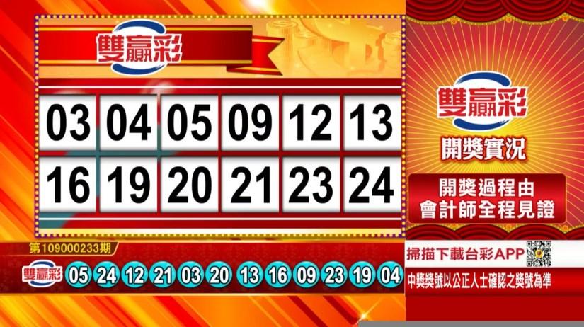 雙贏彩中獎號碼》第109000233期 民國109年9月28日 《#雙贏彩 #樂透彩開獎號碼》