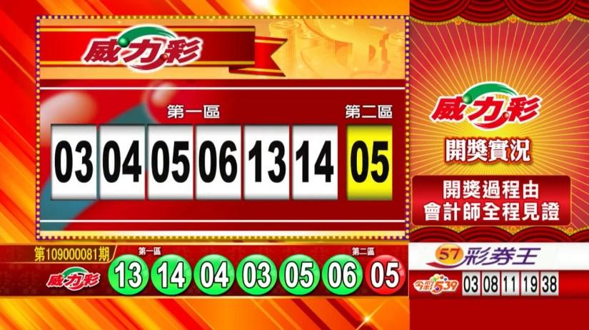 威力彩中獎號碼》第109000081期 民國109年10月8日 《#威力彩 #樂透彩開獎號碼》