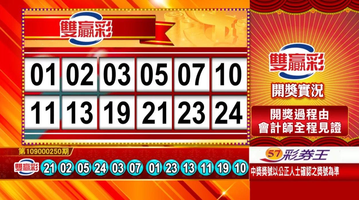 雙贏彩中獎號碼》第109000250期 民國109年10月17日 《#雙贏彩 #樂透彩開獎號碼》