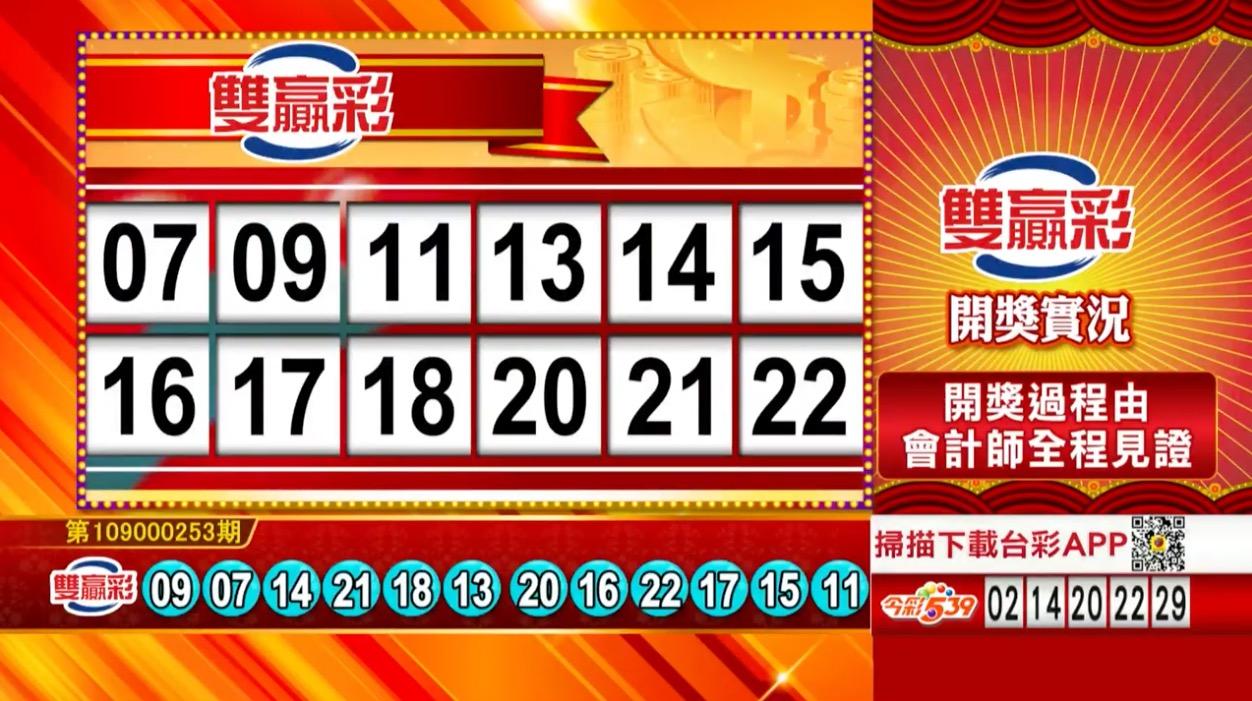雙贏彩中獎號碼》第109000253期 民國109年10月21日 《#雙贏彩 #樂透彩開獎號碼》