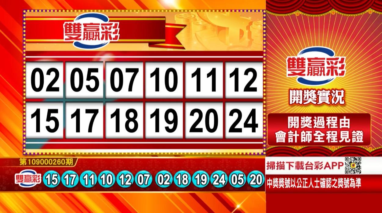 雙贏彩中獎號碼》第109000260期 民國109年10月29日 《#雙贏彩 #樂透彩開獎號碼》